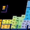 全国の商工会議所一覧 - 日本商工会議所